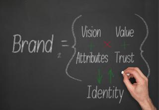 Brand-Awareness-Success.png