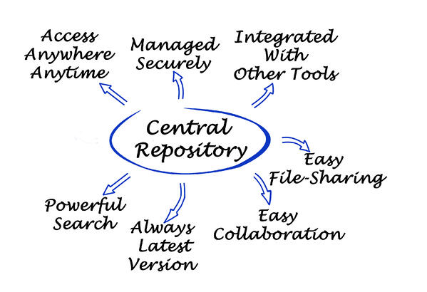 central repository for manufacturers